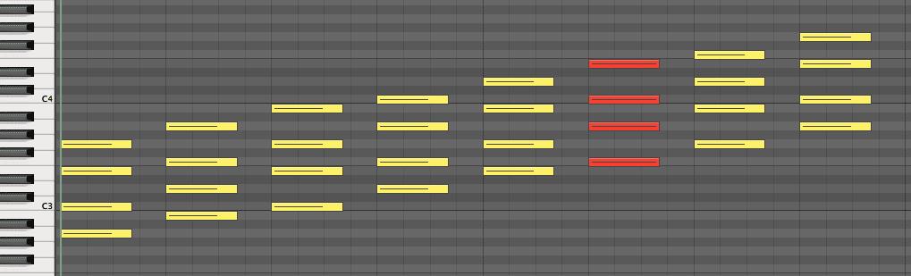 Main Room Chord Progressions - Attack Magazine C Flat Major Scale