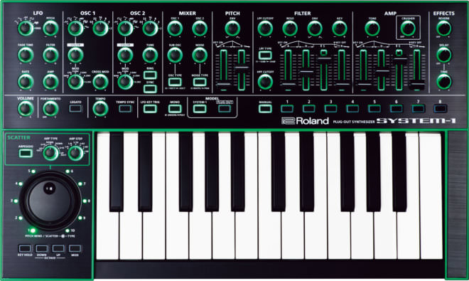 ROLAND AIRA SYSTEM-1, new digital synth