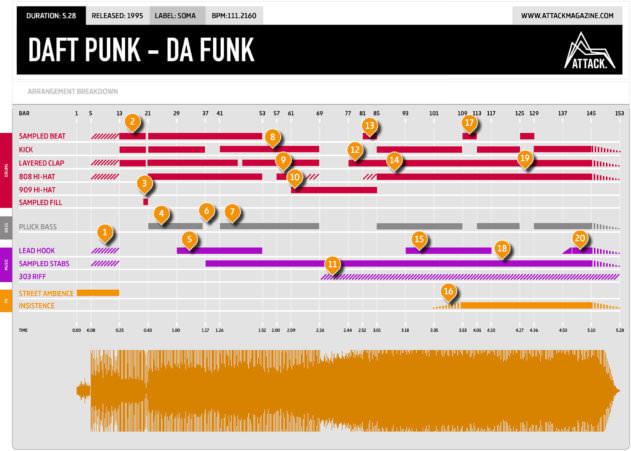 Arrangement-Daft-Punk-Da-Funk