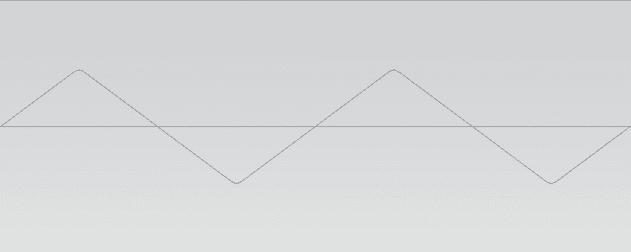 Triangle waveform
