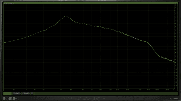 Pic 10b - f.plot - noise only - cutoff at max.