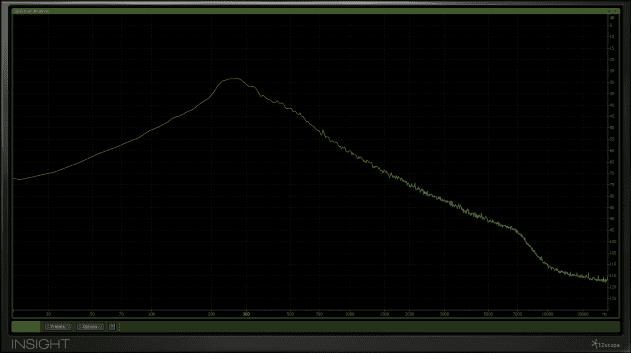 Pic 13b - f.plot - noise only - medium res.