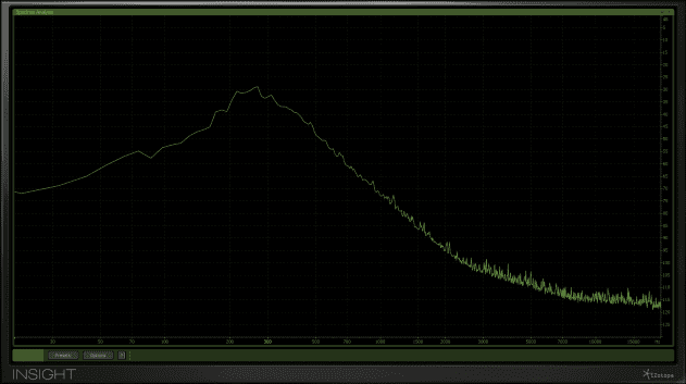 Pic 17a - f.plot - noise only - 4-pole - full res.