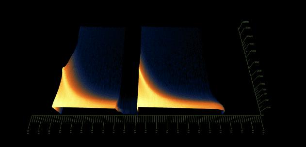 Pic 21c - spectrogram.