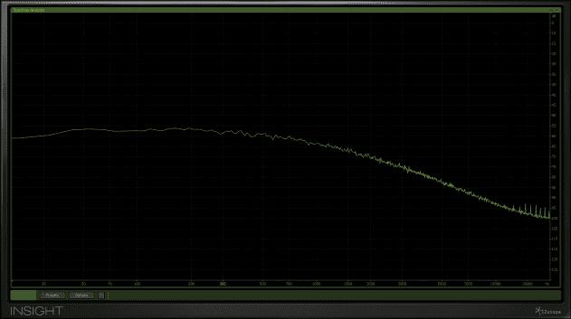 Pic 29a - freq plot.