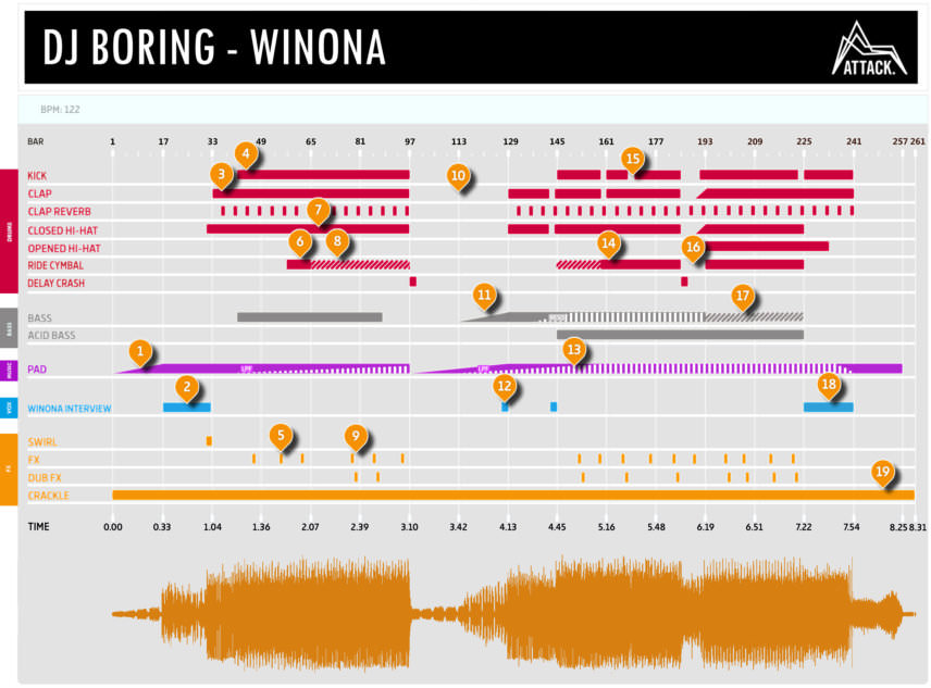 DJ Boring Winona Arrangement