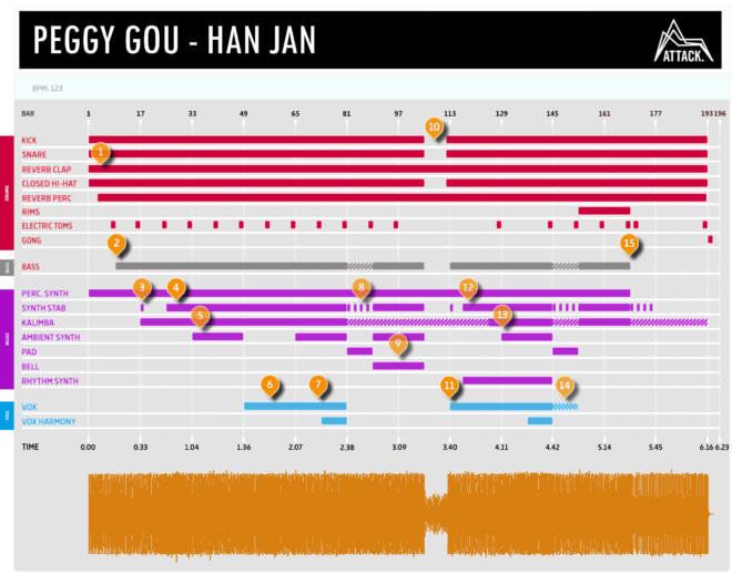 HAN JAN