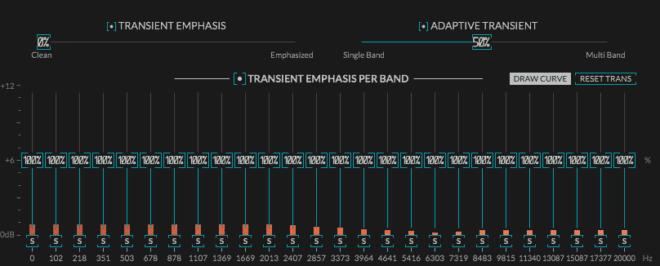 Transient Emphasis at 0%