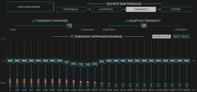 Track Emphasis 75% with reduced mid range frequencies.