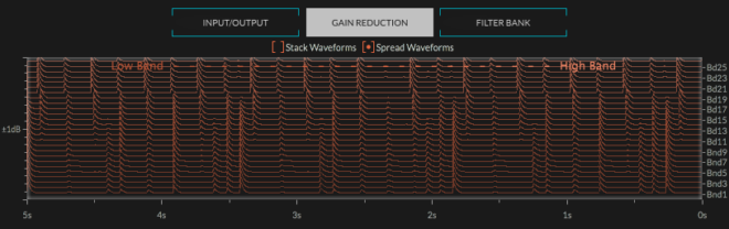 Gain Reduction Graph