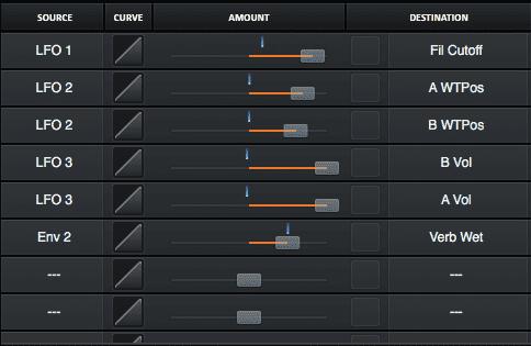 Modulating Serum's FX for Beat Pulsing Plucks Step 5.2