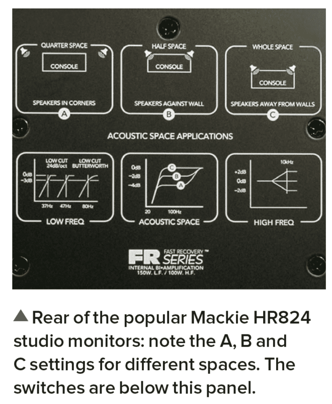 Acoustics 101: Monitor rear controls.