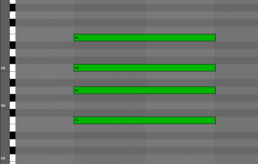 Another variation of Dm7 on piano roll Preben Goes to Acapulco Chords