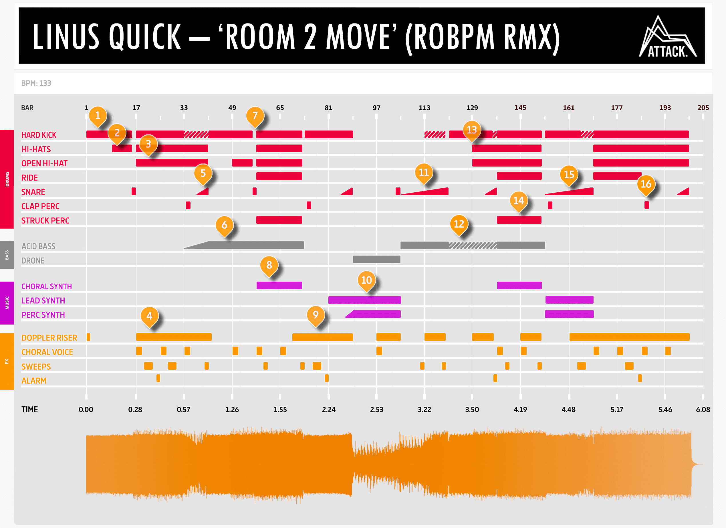 Linus Quick Room 2 move Robpm rmx