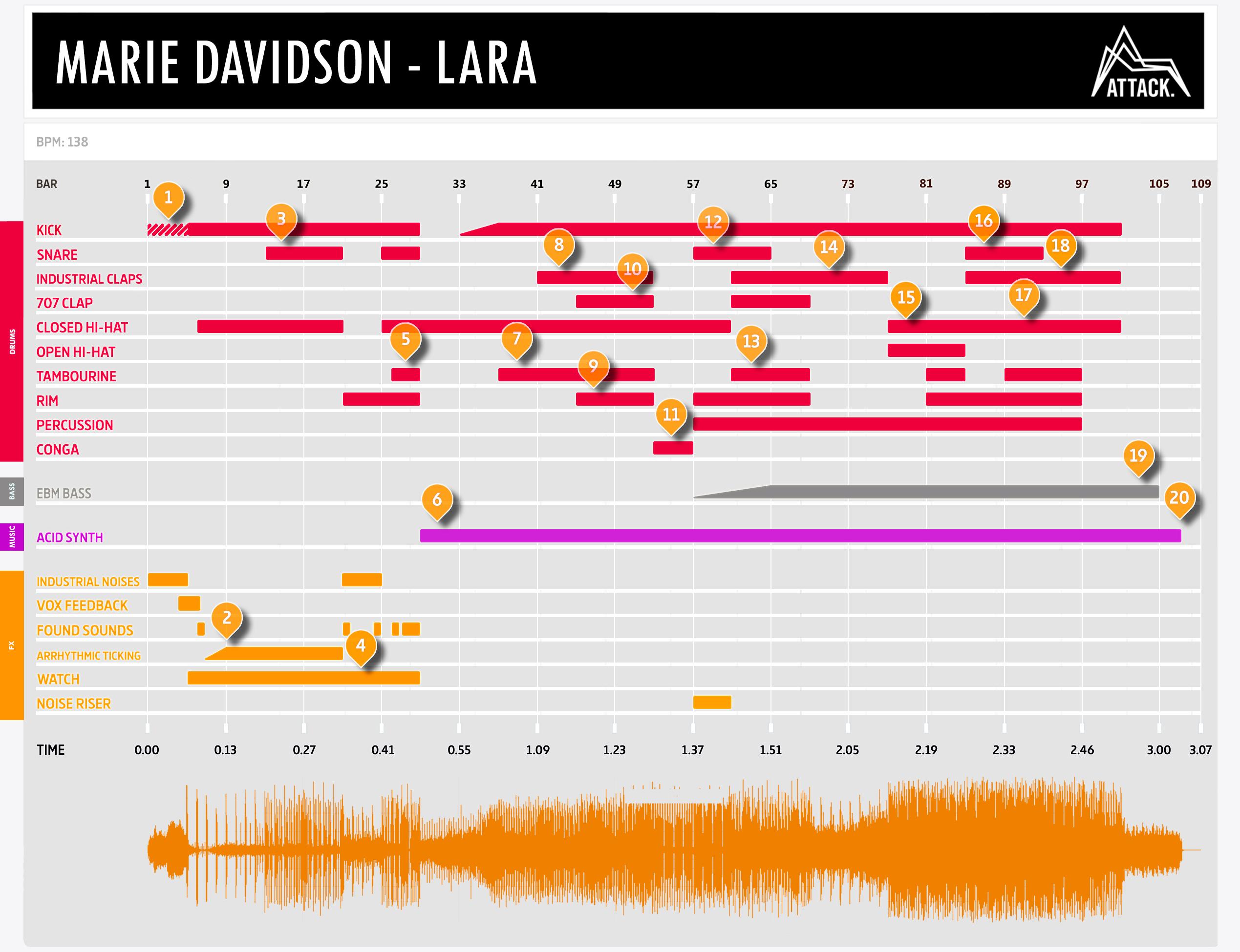 Marie Davidson - Lara
