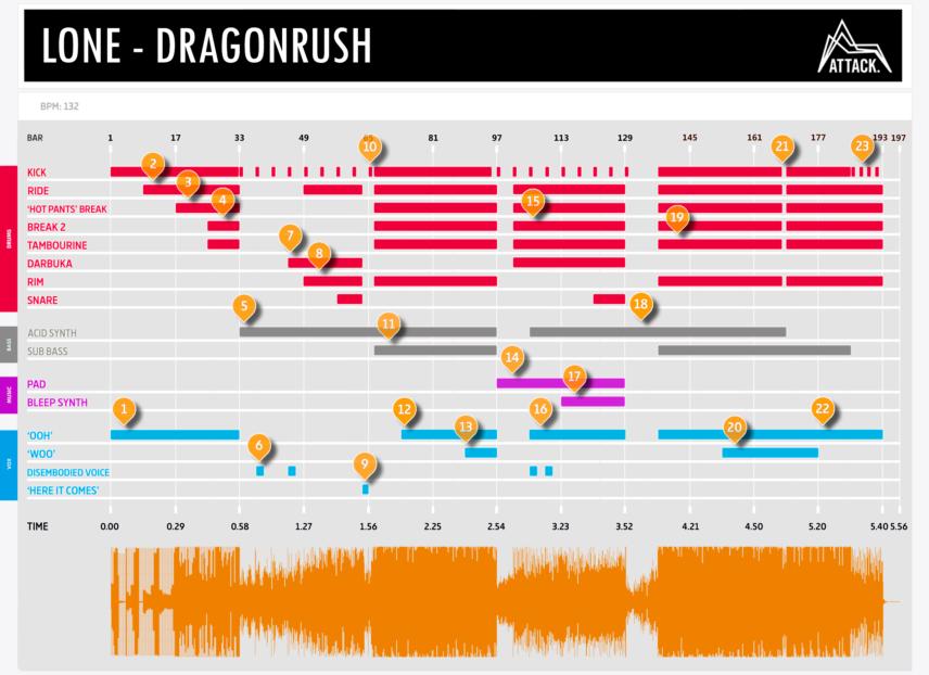 Lone - Dragonrush